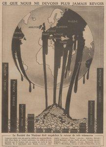 La Société des Nations, espoir pour la paix en 1919